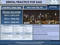 Dental Practice For Sale in the Heart of Manhattan