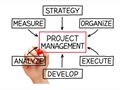 RTO With Project Management Scope & Consulting Business For Sale In WA