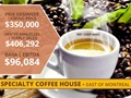 (CKRP-0001) Specialty Coffee House For Sale – East of Montreal